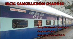 IRCTC cancellation charges