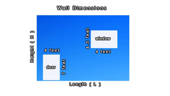 wall-dimensions