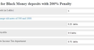 200% income tax penalty