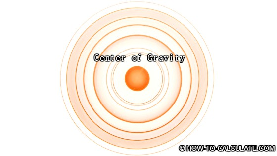 calculate center of gravity