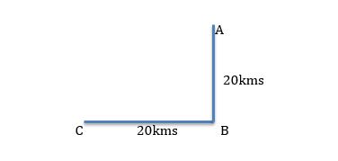 difference of distance and dispalcement